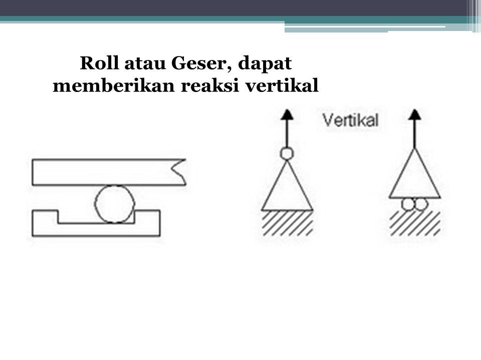 vertikal Roll atau Geser, dapat memberikan reaksi vertikal