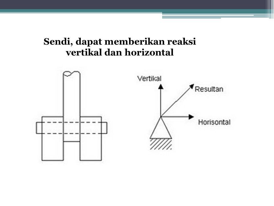 Jenis-jenis perletakan : 1. Sendi, dapat memberikan reaksi vertikal dan horizontal Sendi, dapat memberikan reaksi vertikal dan horizontal