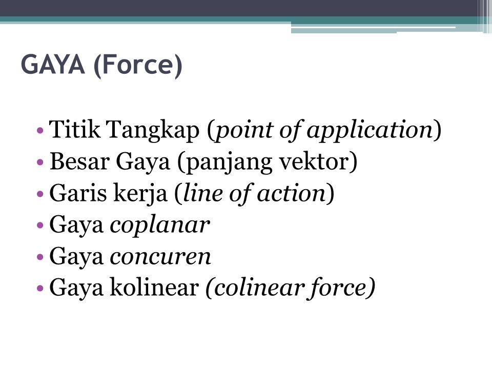GAYA (Force) Titik Tangkap (point of application) Besar Gaya (panjang vektor) Garis kerja (line of action) Gaya coplanar Gaya concuren Gaya kolinear (
