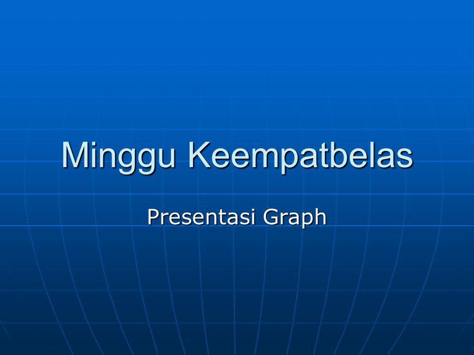 Minggu Keempatbelas Presentasi Graph