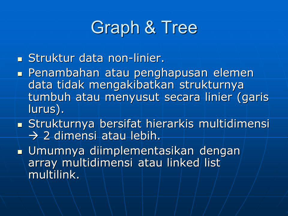 Graph & Tree Struktur data non-linier. Struktur data non-linier. Penambahan atau penghapusan elemen data tidak mengakibatkan strukturnya tumbuh atau m