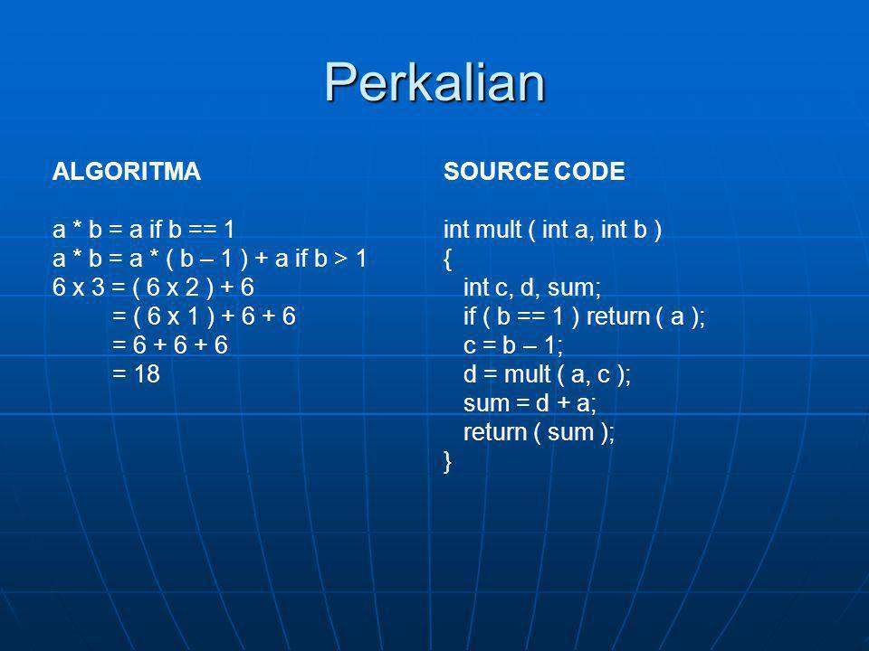 Perkalian ALGORITMA a * b = a if b == 1 a * b = a * ( b – 1 ) + a if b > 1 6 x 3 = ( 6 x 2 ) + 6 = ( 6 x 1 ) + 6 + 6 = 6 + 6 + 6 = 18 SOURCE CODE int
