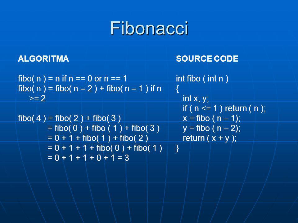 Fibonacci ALGORITMA fibo( n ) = n if n == 0 or n == 1 fibo( n ) = fibo( n – 2 ) + fibo( n – 1 ) if n >= 2 fibo( 4 ) = fibo( 2 ) + fibo( 3 ) = fibo( 0