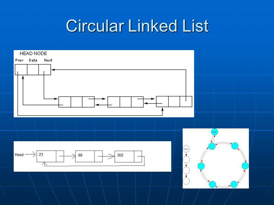 Circular Linked List