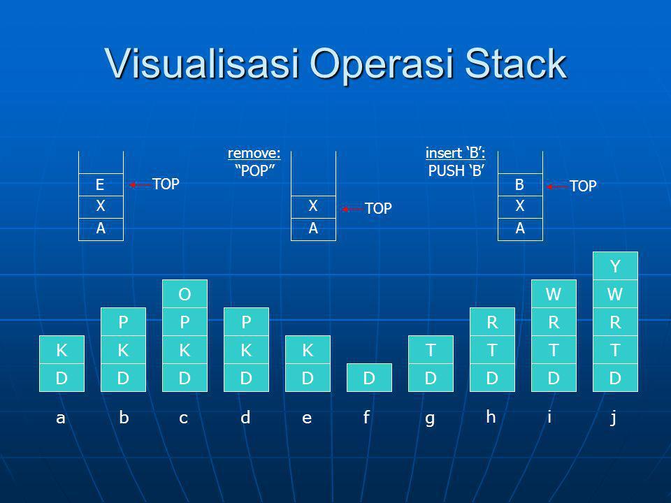 "Visualisasi Operasi Stack X A E X A B X A TOP remove: ""POP"" TOP insert 'B': PUSH 'B' TOP D K D K P D K P O D K P D K DD T D T R D T R W D T R W Y abcd"