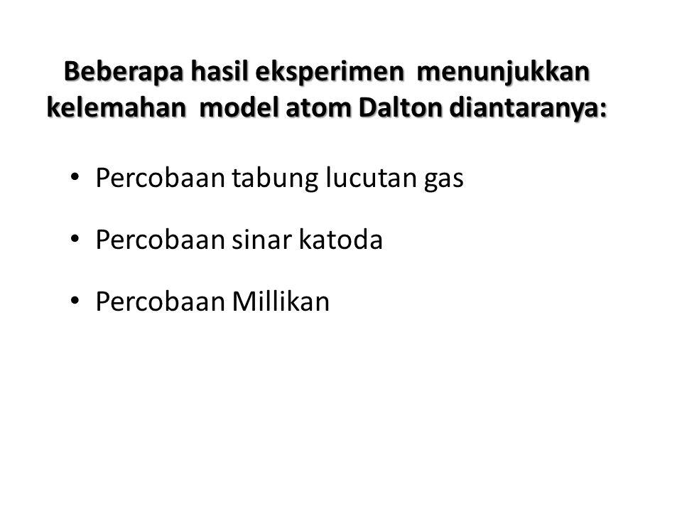 Beberapa hasil eksperimen menunjukkan kelemahan model atom Dalton diantaranya: Percobaan tabung lucutan gas Percobaan sinar katoda Percobaan Millikan