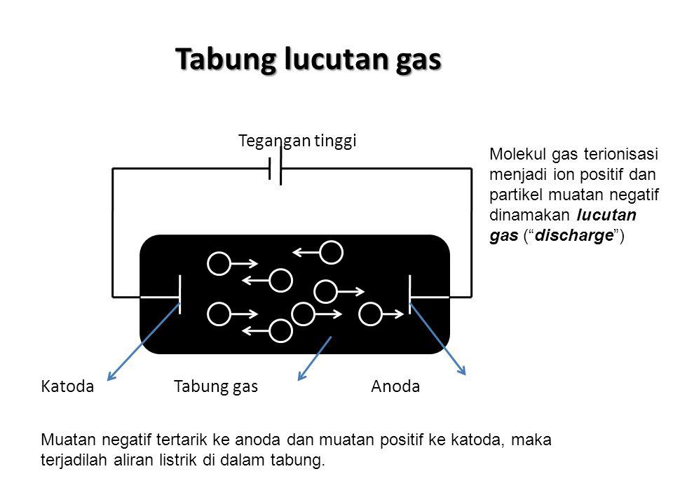 Tabung lucutan gas Tegangan tinggi _ + _ + _ + _ _ _ + Katoda Tabung gas Anoda Molekul gas terionisasi menjadi ion positif dan partikel muatan negatif