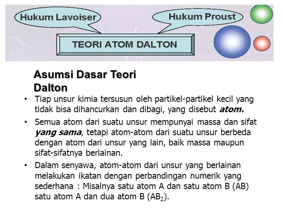 Tiap unsur kimia tersusun oleh partikel-partikel kecil yang tidak bisa dihancurkan dan dibagi, yang disebut atom. Semua atom dari suatu unsur mempunya