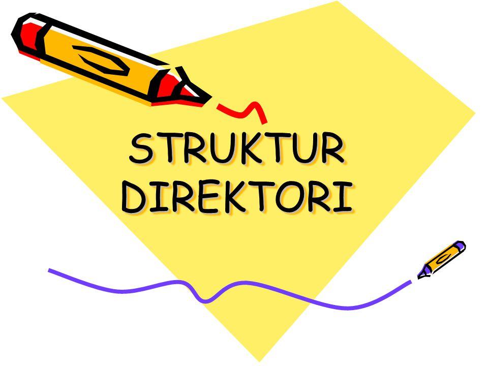 Direktori Berstruktur Graf Struktur pohon tdk memperbolehkan pembagian berkas/direktori, sedangkan Struktur Graf Asiklik Acyclic- Structure Directory) memperbolehkan direktori untuk berbagi berkas atau subdirektori.
