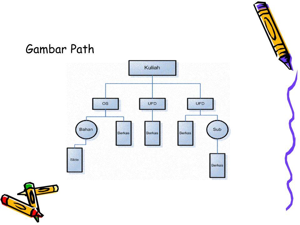 Gambar Path