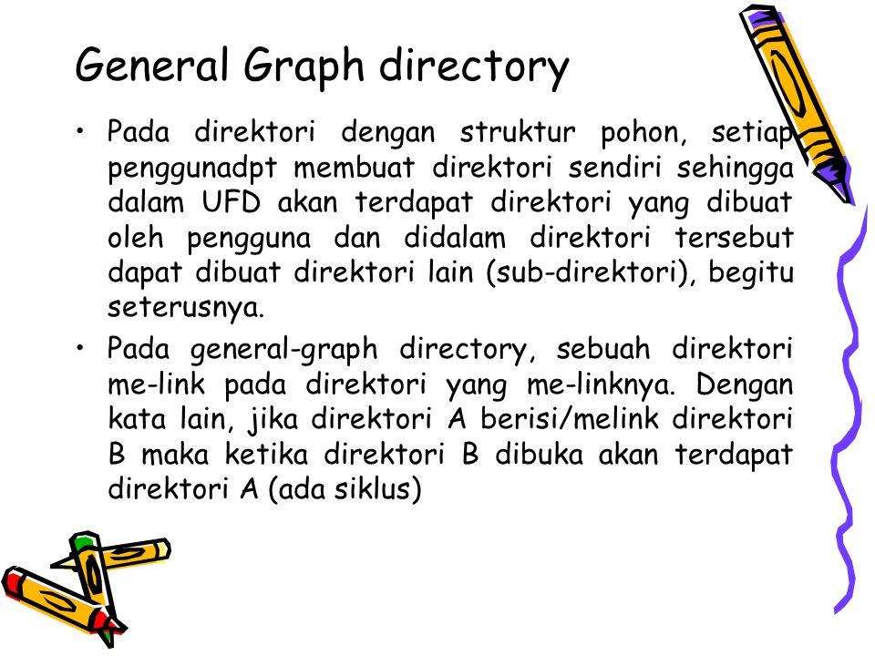 General Graph directory Pada direktori dengan struktur pohon, setiap penggunadpt membuat direktori sendiri sehingga dalam UFD akan terdapat direktori