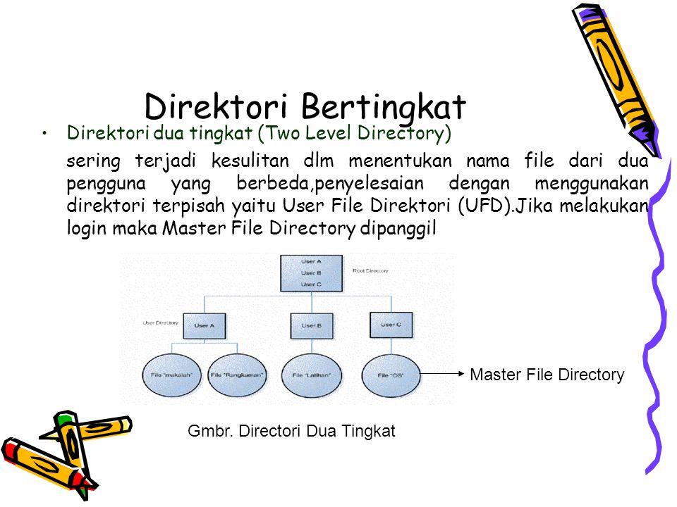 Direktori Bertingkat Direktori dua tingkat (Two Level Directory) sering terjadi kesulitan dlm menentukan nama file dari dua pengguna yang berbeda,peny