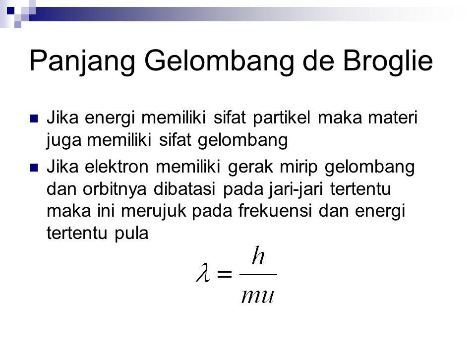 Panjang Gelombang de Broglie Jika energi memiliki sifat partikel maka materi juga memiliki sifat gelombang Jika elektron memiliki gerak mirip gelombang dan orbitnya dibatasi pada jari-jari tertentu maka ini merujuk pada frekuensi dan energi tertentu pula