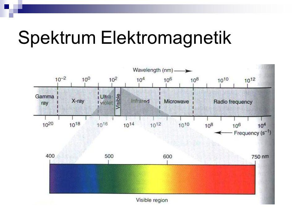 Soal Latihan Beberapa intan menunjukkan warna kuning karena mengandung senyawa nitrogen yang menyerap cahaya purple pada frekuensi 7,23 x 10 14 Hz.