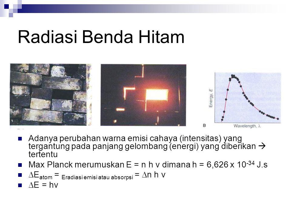 Radiasi Benda Hitam Adanya perubahan warna emisi cahaya (intensitas) yang tergantung pada panjang gelombang (energi) yang diberikan  tertentu Max Planck merumuskan E = n h ν dimana h = 6,626 x 10 -34 J.s ∆E atom = Eradiasi emisi atau absorpsi = ∆n h ν ∆E = hν
