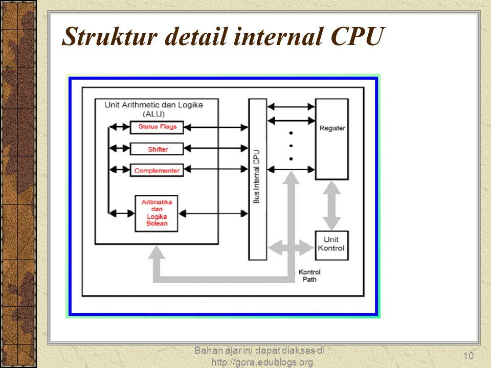 Bahan ajar ini dapat diakses di : http://gora.edublogs.org 10 Struktur detail internal CPU