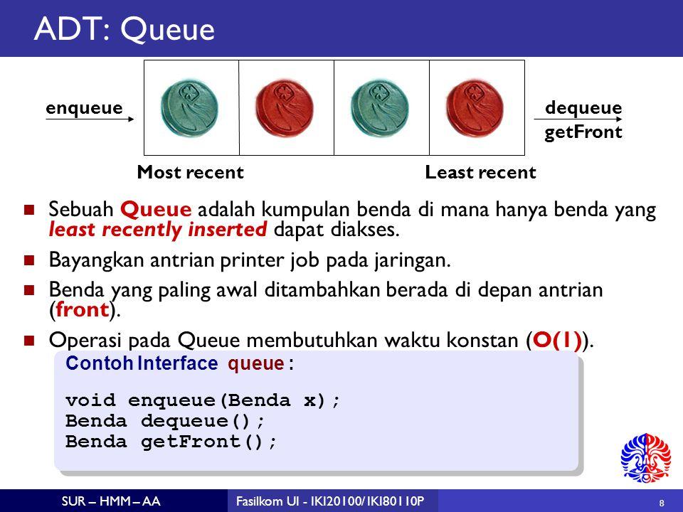 8 SUR – HMM – AAFasilkom UI - IKI20100/ IKI80110P ADT: Queue Sebuah Queue adalah kumpulan benda di mana hanya benda yang least recently inserted dapat diakses.