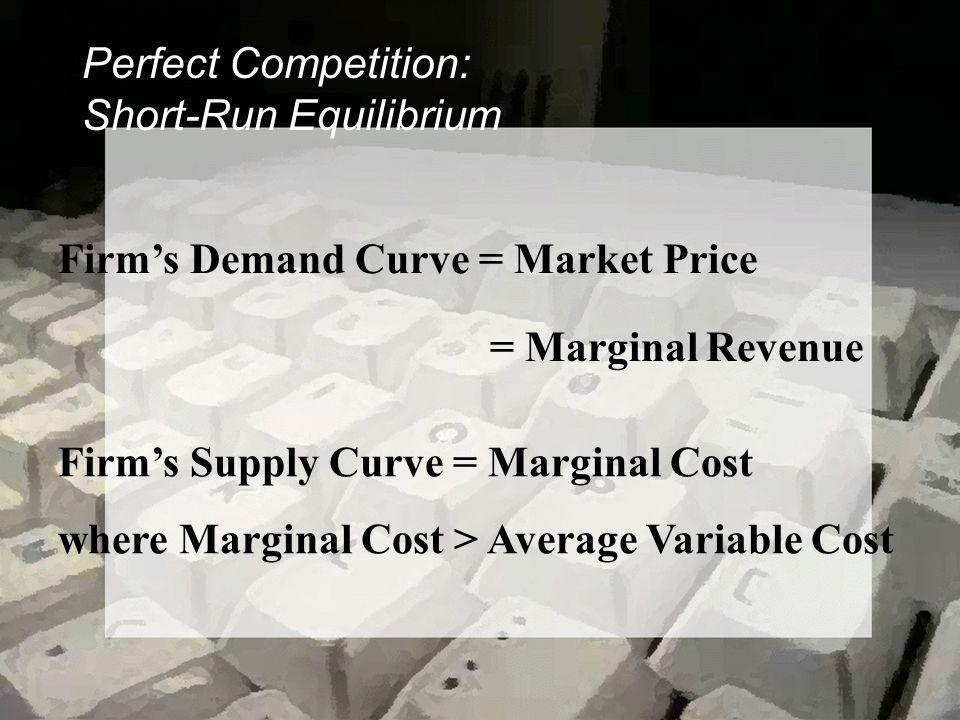 Perfect Competition: Short-Run Equilibrium Firm's Demand Curve = Market Price = Marginal Revenue Firm's Supply Curve = Marginal Cost where Marginal Co