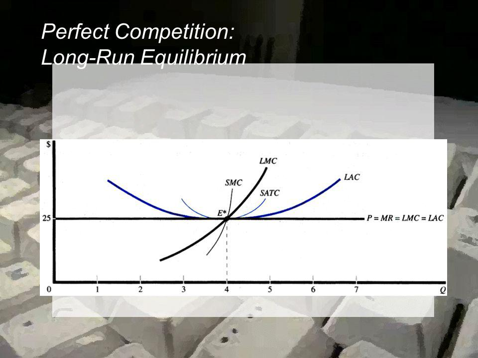 Monopoly Short-Run Equilibrium Demand curve for the firm is the market demand curve Firm produces a quantity (Q*) where marginal revenue (MR) is equal to marginal cost (MR) Exception: Q* = 0 if average variable cost (AVC) is above the demand curve at all levels of output