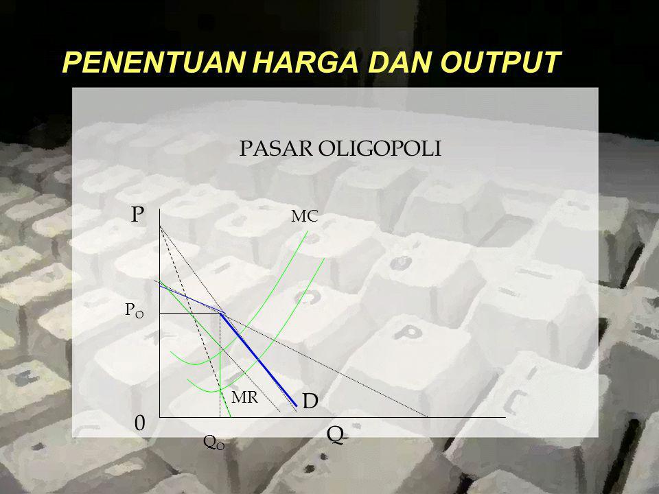 PENENTUAN HARGA DAN OUTPUT PASAR OLIGOPOLI P POPO 0 MC D MR QOQO Q