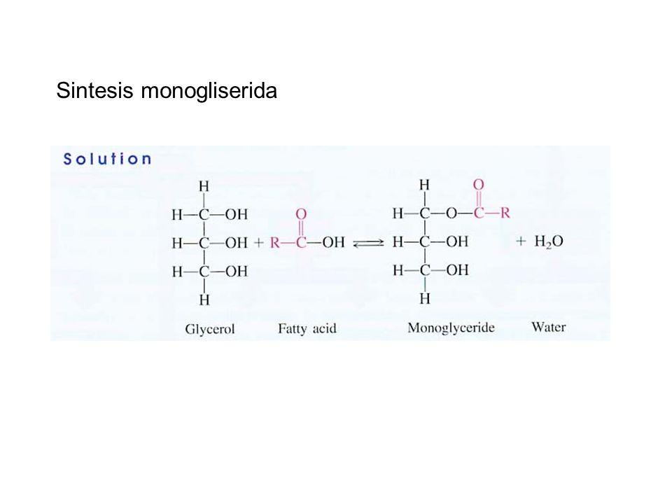 Sintesis monogliserida