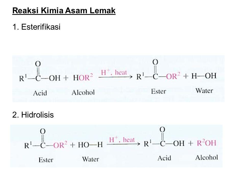 Reaksi Kimia Asam Lemak 1. Esterifikasi 2. Hidrolisis