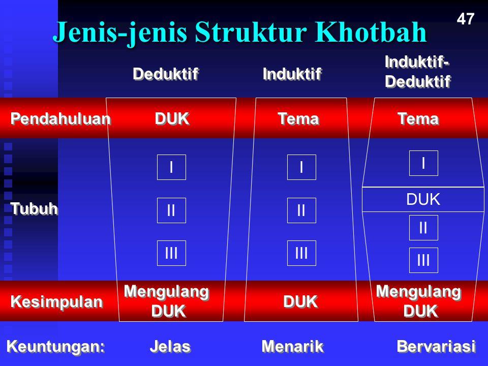Jenis-jenis Struktur Khotbah 47 Pendahuluan Tubuh Kesimpulan Deduktif DUK Mengulang DUK Mengulang DUK I II III Induktif Tema DUK I II III Induktif- De