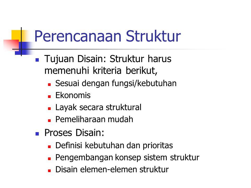 Perencanaan Struktur Tujuan Disain: Struktur harus memenuhi kriteria berikut, Sesuai dengan fungsi/kebutuhan Ekonomis Layak secara struktural Pemeliha
