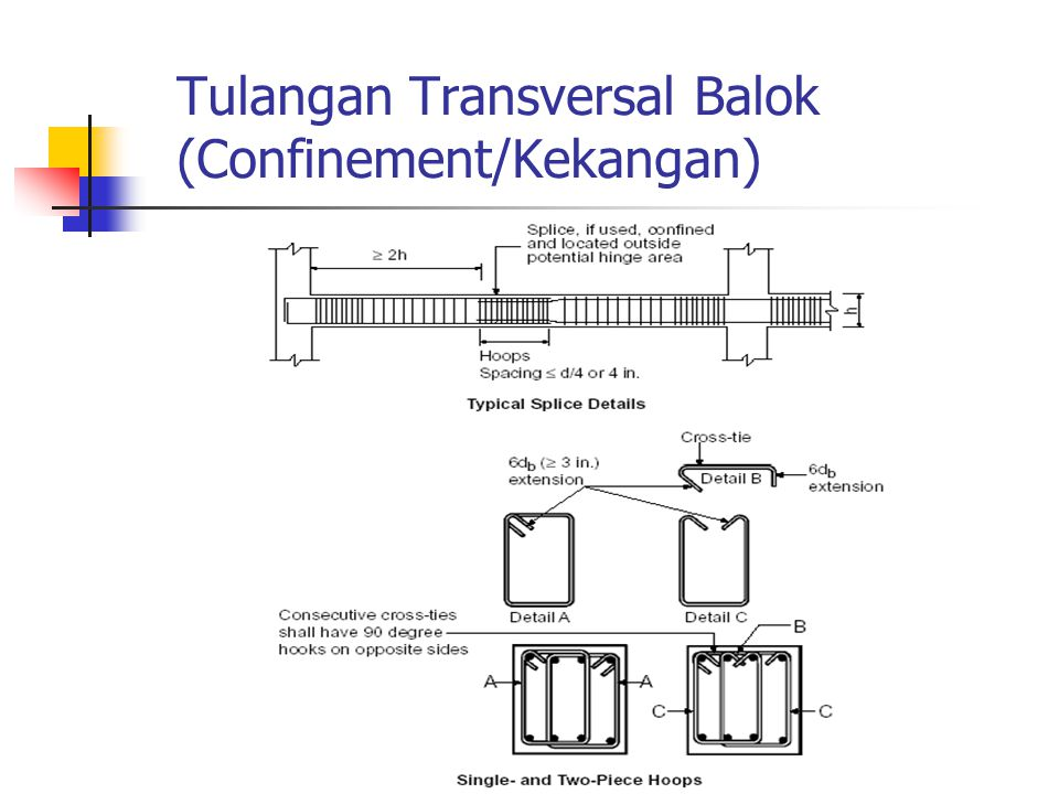 Tulangan Transversal Balok (Confinement/Kekangan)