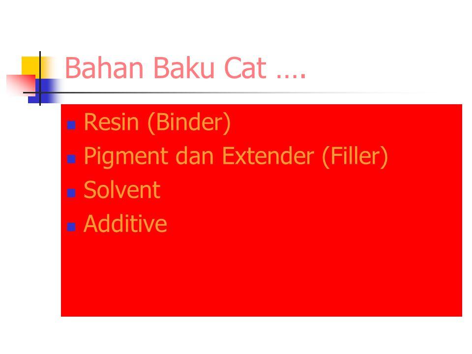 Bahan Baku Cat …. Resin (Binder) Pigment dan Extender (Filler) Solvent Additive