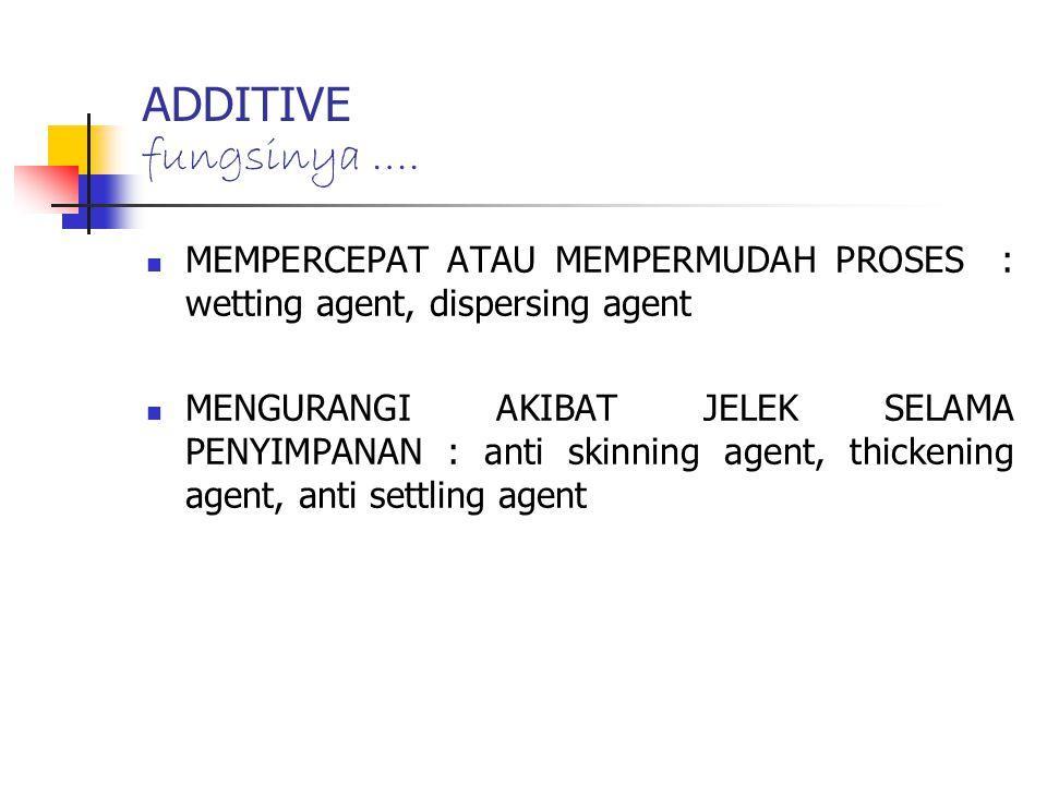 ADDITIVE fungsinya …. MEMPERCEPAT ATAU MEMPERMUDAH PROSES : wetting agent, dispersing agent MENGURANGI AKIBAT JELEK SELAMA PENYIMPANAN : anti skinning