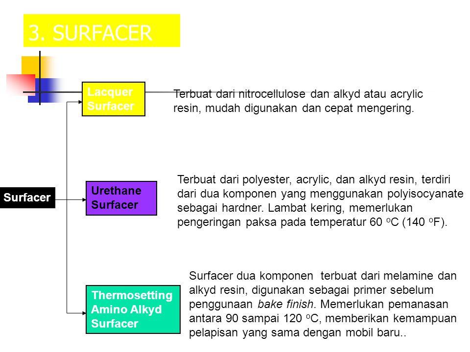 3. SURFACER Surfacer Lacquer Surfacer Urethane Surfacer Thermosetting Amino Alkyd Surfacer Terbuat dari nitrocellulose dan alkyd atau acrylic resin, m