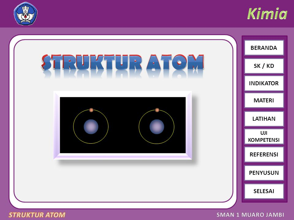 Click to edit Master text styles – Second level Third level – Fourth level » Fifth level BERANDA SK / KD INDIKATOR MATERI LATIHAN REFERENSI PENYUSUN SELESAI UJI KOMPETENSI Indikator 1.Menjelaskan teori atom mekanika kuantum.