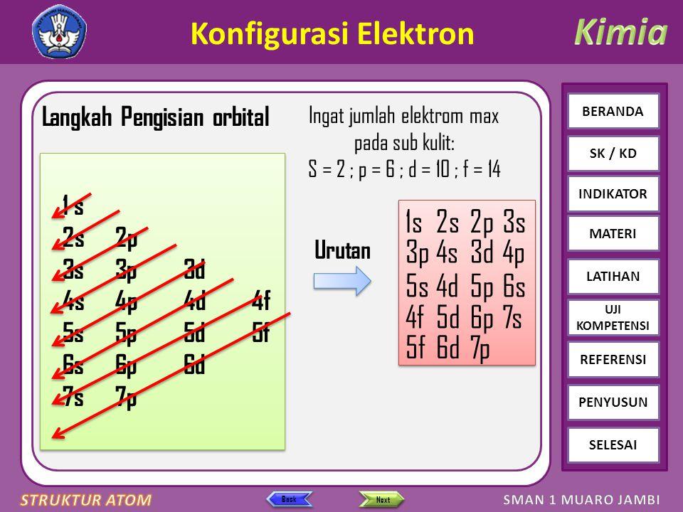 Click to edit Master text styles – Second level Third level – Fourth level » Fifth level BERANDA SK / KD INDIKATOR MATERI LATIHAN REFERENSI PENYUSUN SELESAI UJI KOMPETENSI Next Back Konfigurasi Elektron Langkah Pengisian orbital 1 s 2s2p 3s3p3d 4s4p4d4f 5s5p5d5f 6s6p6d 7s7p 1 s 2s2p 3s3p3d 4s4p4d4f 5s5p5d5f 6s6p6d 7s7p Urutan 1s2s2s2p3s 3p4s4s3d4p 5s4d 5p6s 4f5d 6p7s 5f6d 7p Ingat jumlah elektrom max pada sub kulit: S = 2 ; p = 6 ; d = 10 ; f = 14