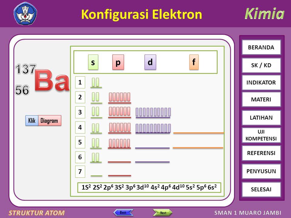 Click to edit Master text styles – Second level Third level – Fourth level » Fifth level BERANDA SK / KD INDIKATOR MATERI LATIHAN REFERENSI PENYUSUN SELESAI UJI KOMPETENSI Next Back Konfigurasi Elektron s s p p d d f f 1S 2 2S 2 2p 6 3S 2 3p 6 3d 10 4s 2 4p 6 4d 10 5s 2 5p 6 6s 2 1 2 3 4 5 6 7