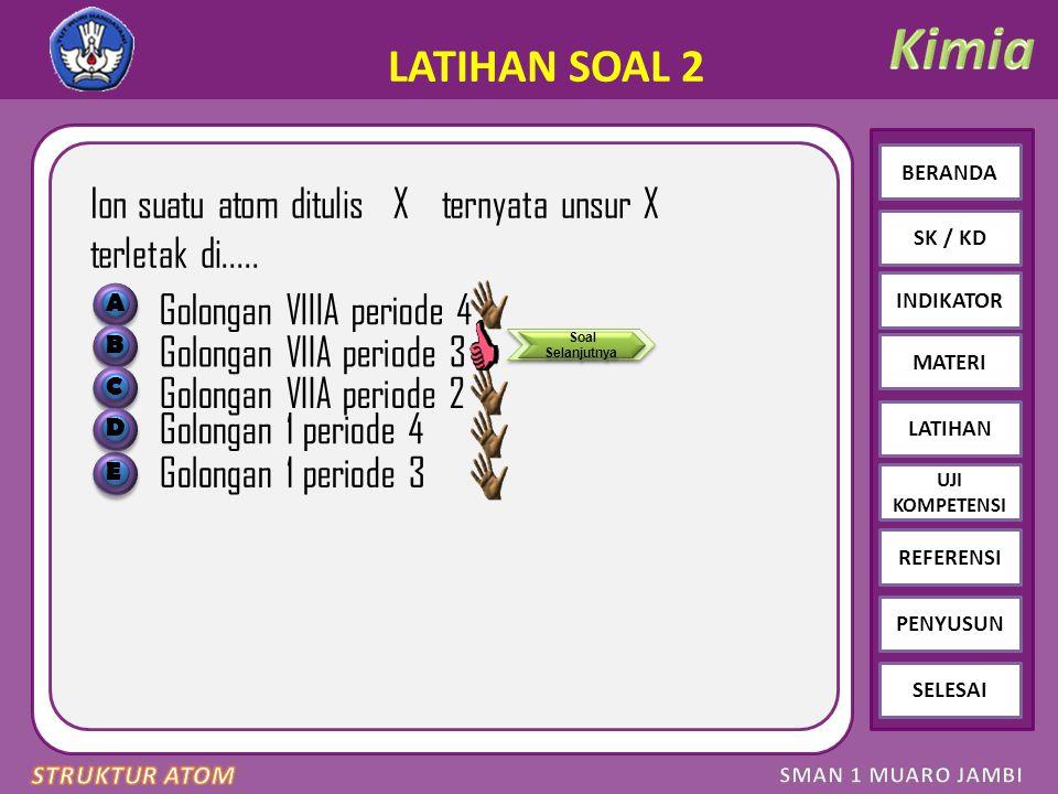 Click to edit Master text styles – Second level Third level – Fourth level » Fifth level BERANDA SK / KD INDIKATOR MATERI LATIHAN REFERENSI PENYUSUN S
