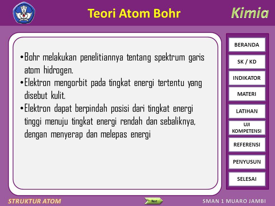 Click to edit Master text styles – Second level Third level – Fourth level » Fifth level BERANDA SK / KD INDIKATOR MATERI LATIHAN REFERENSI PENYUSUN SELESAI UJI KOMPETENSI Next Back Model Atom Bohr + Inti atom Menyerap energi e e Melepas energi n=1 n=2 n=3