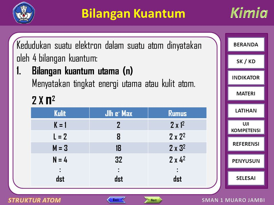 Click to edit Master text styles – Second level Third level – Fourth level » Fifth level BERANDA SK / KD INDIKATOR MATERI LATIHAN REFERENSI PENYUSUN SELESAI UJI KOMPETENSI Contoh Soal  Konfigurasi : [Ar] 3d 6 4 s 2 Tentukan konfigurasi, bilangan kuantum, periode dan golongan unsur Fe (Z=26) S+d=8  Periode:  Golongan:  Bilangan kuantum: n = 4 l = 2 m= -2 s= -½ 4 VIII B Back