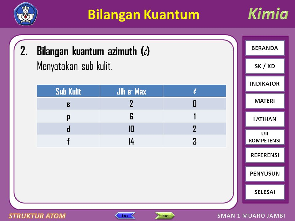 Click to edit Master text styles – Second level Third level – Fourth level » Fifth level BERANDA SK / KD INDIKATOR MATERI LATIHAN REFERENSI PENYUSUN SELESAI UJI KOMPETENSI Next Back Bilangan Kuantum 2.Bilangan kuantum azimuth ( l ) Menyatakan sub kulit.