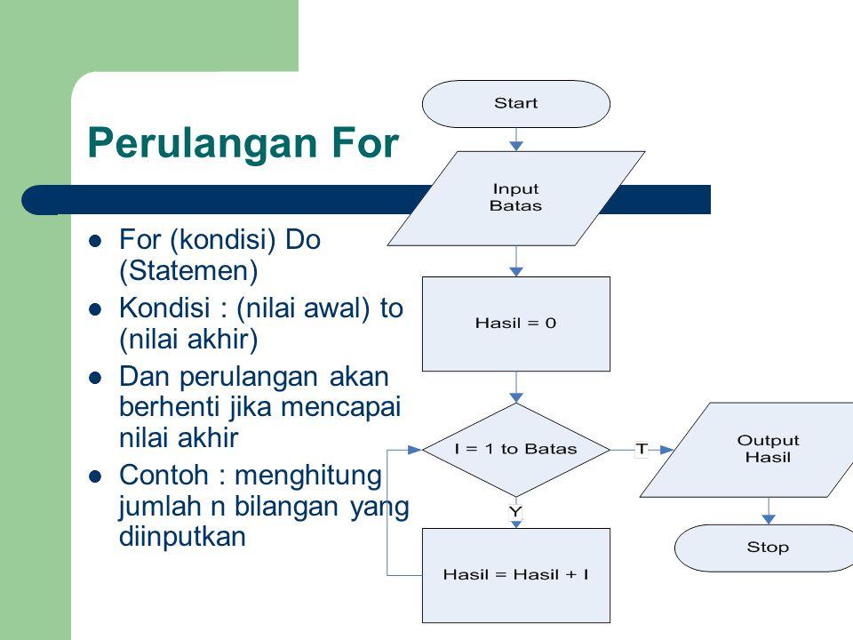Perulangan For For (kondisi) Do (Statemen) Kondisi : (nilai awal) to (nilai akhir) Dan perulangan akan berhenti jika mencapai nilai akhir Contoh : men