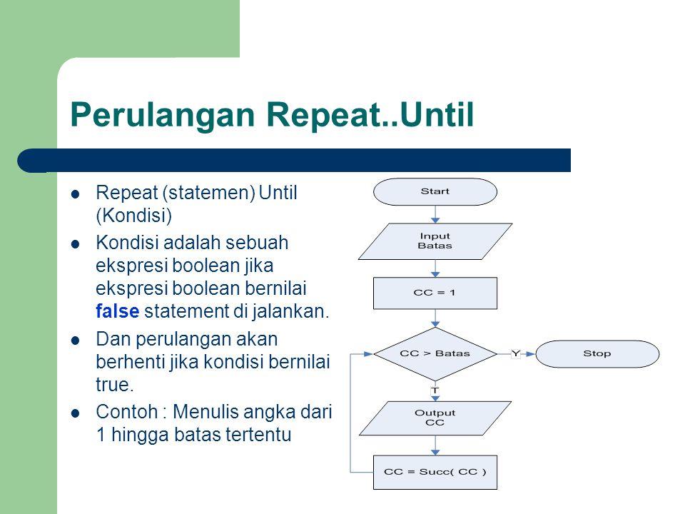 Perulangan Repeat..Until Repeat (statemen) Until (Kondisi) Kondisi adalah sebuah ekspresi boolean jika ekspresi boolean bernilai false statement di ja