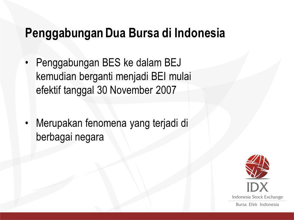 Penggabungan Dua Bursa di Indonesia Penggabungan BES ke dalam BEJ kemudian berganti menjadi BEI mulai efektif tanggal 30 November 2007 Merupakan fenom