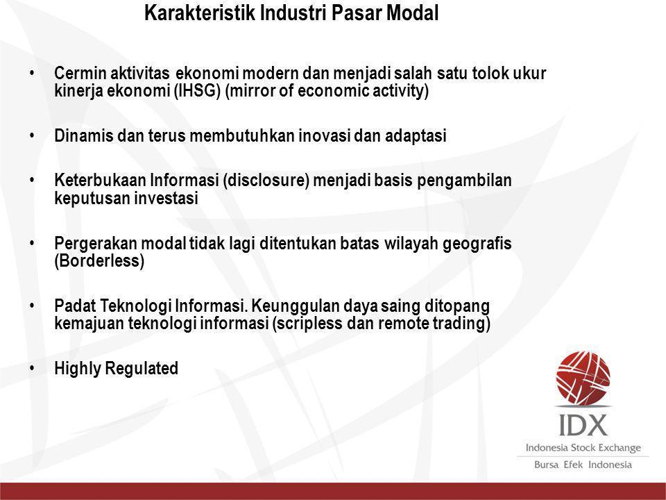 Karakteristik Industri Pasar Modal Cermin aktivitas ekonomi modern dan menjadi salah satu tolok ukur kinerja ekonomi (IHSG) (mirror of economic activi