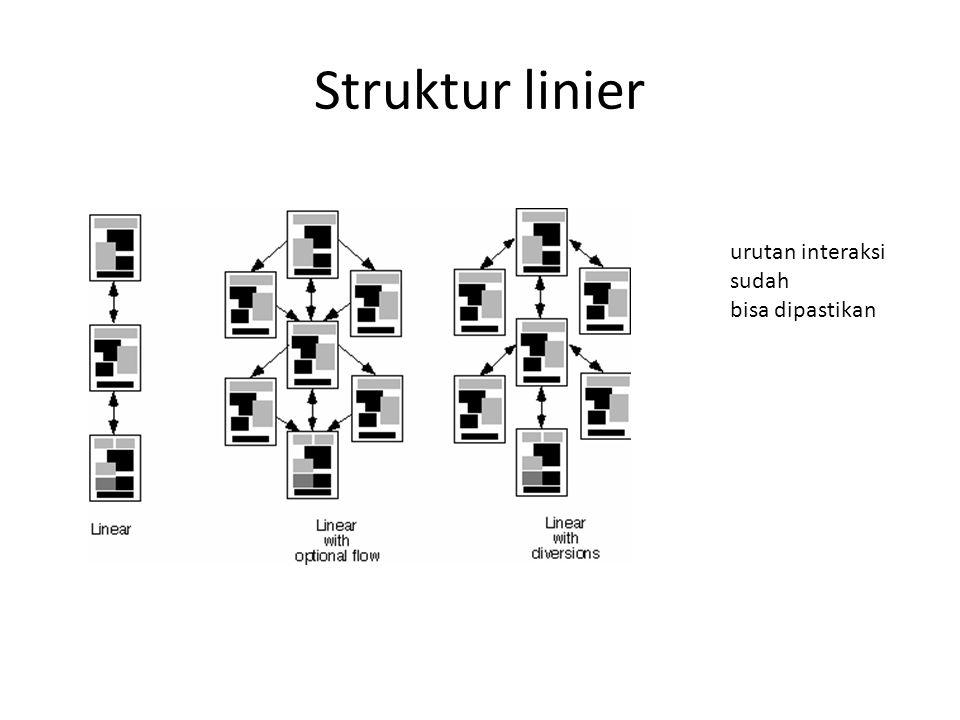 Struktur linier urutan interaksi sudah bisa dipastikan