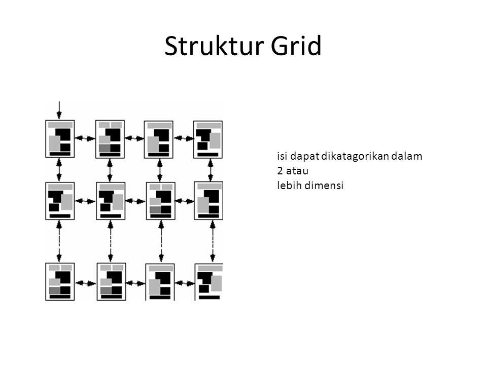 Struktur Grid isi dapat dikatagorikan dalam 2 atau lebih dimensi