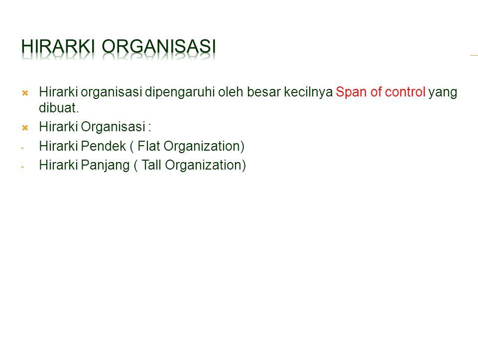  Hirarki organisasi dipengaruhi oleh besar kecilnya Span of control yang dibuat.  Hirarki Organisasi : - Hirarki Pendek ( Flat Organization) - Hirar