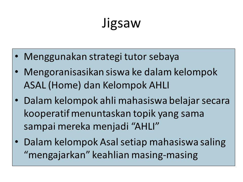 Jigsaw Menggunakan strategi tutor sebaya Mengoranisasikan siswa ke dalam kelompok ASAL (Home) dan Kelompok AHLI Dalam kelompok ahli mahasiswa belajar