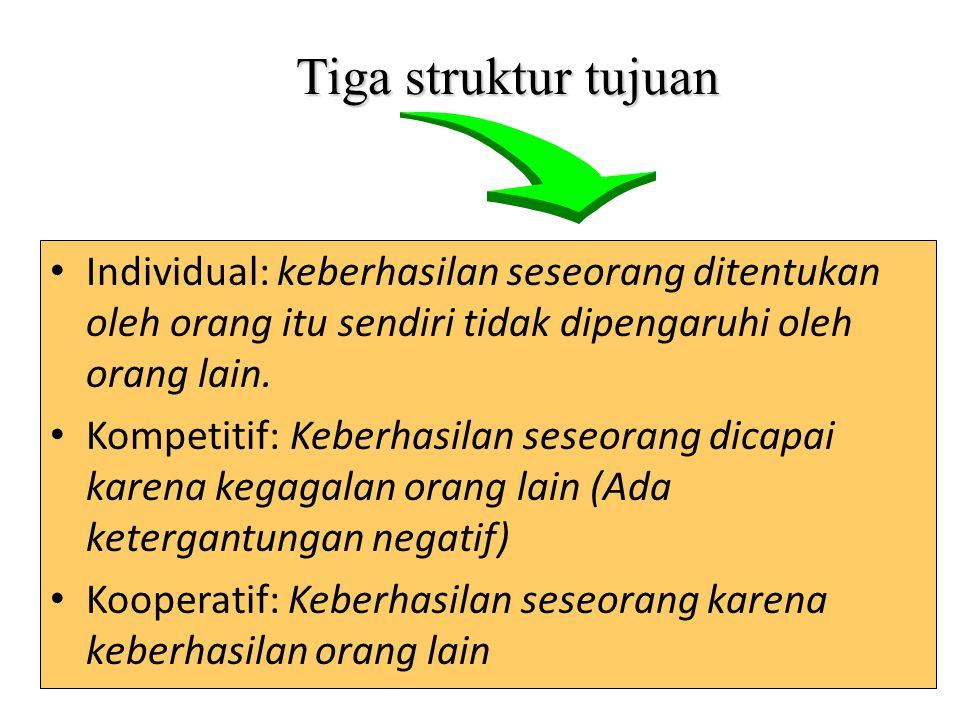 Tiga struktur tujuan Individual: keberhasilan seseorang ditentukan oleh orang itu sendiri tidak dipengaruhi oleh orang lain. Kompetitif: Keberhasilan