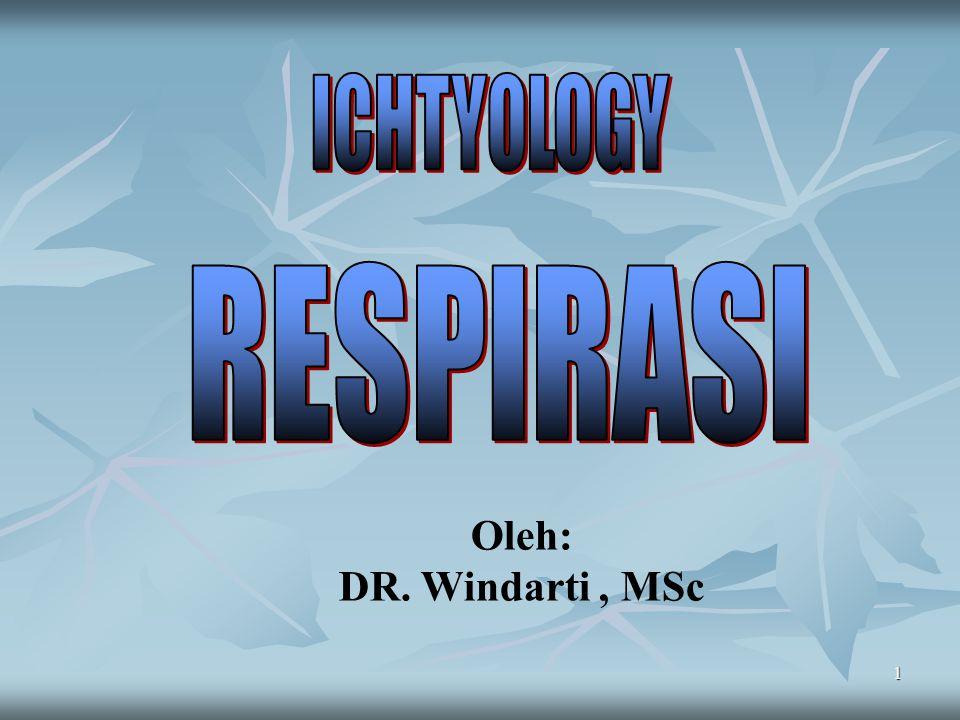 1 Oleh: DR. Windarti, MSc
