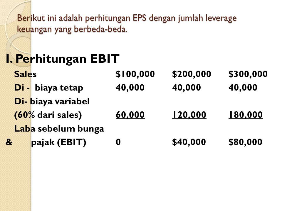 Berikut ini adalah perhitungan EPS dengan jumlah leverage keuangan yang berbeda-beda. I. Perhitungan EBIT Sales$100,000$200,000$300,000 Di - biaya tet